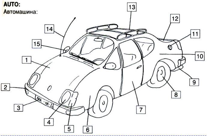 капот, буфер, дальний свет, указатели поворота, крыло, двери, колесо
