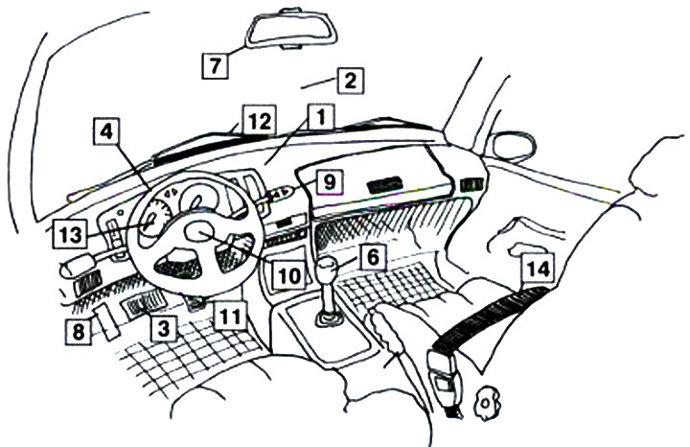 переднее стекло, тормоз, руль, ручной тормоз, переключение скоростей
